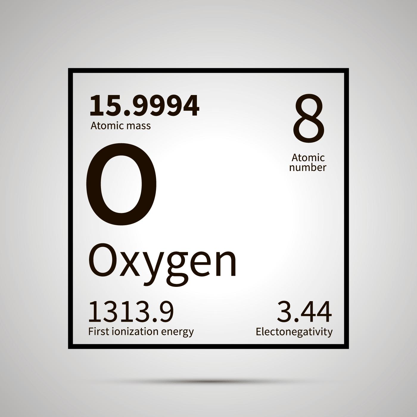 Кислород картинки химических элементов по отдельности